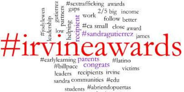 Irvine Awards word cloud